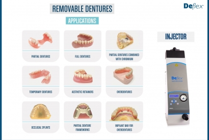 Deflex applications in removable dentures